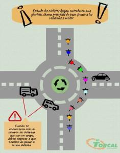 rotondas ciclistas peligro